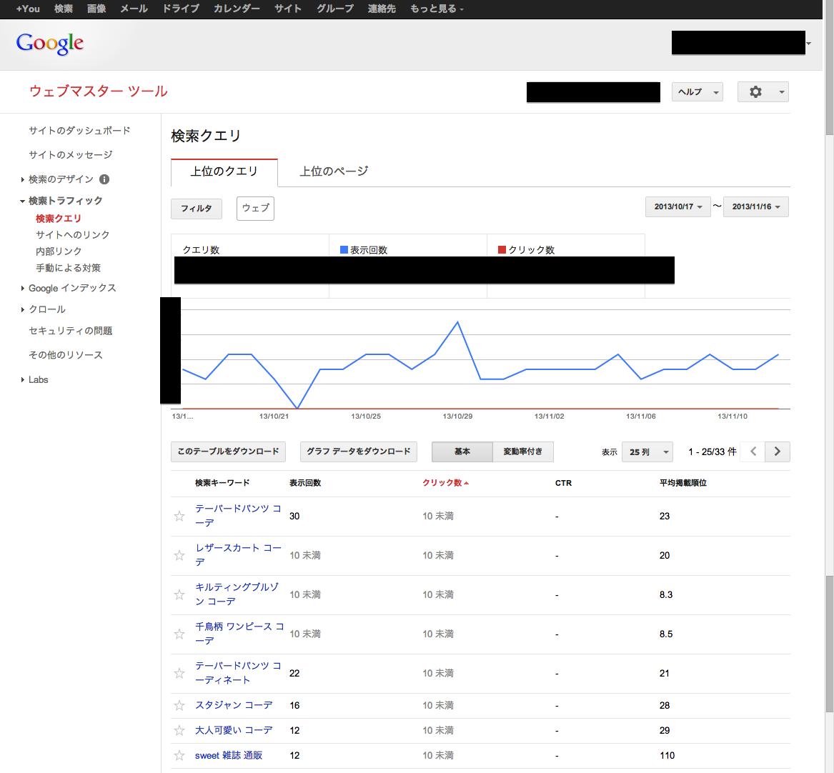 ウェブマスター ツール   検索クエリ