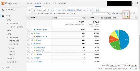 アナリティクス 円グラフ