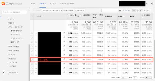 【2】対象ページのアクセス数を見る