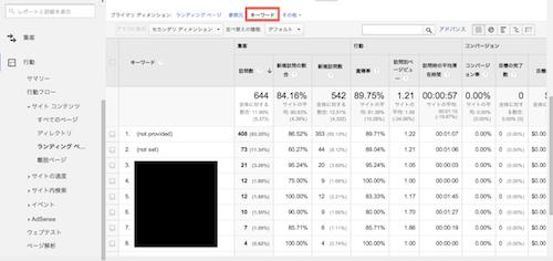 【7】検索キーワードを調べる