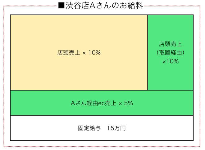 0922_販売員アフィリエイト