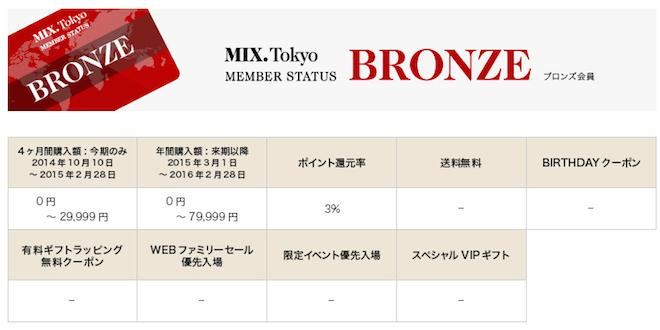 mix_tokyo_point