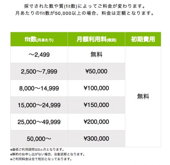 unisize_image2_price