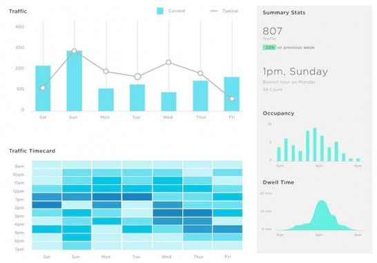 Sites-Dashboard-2